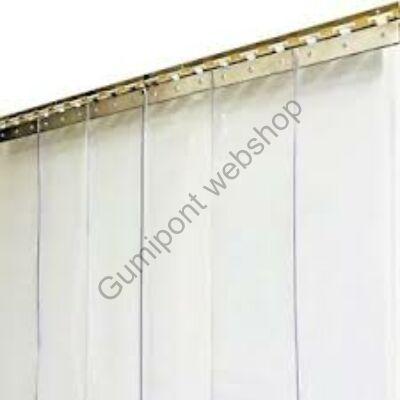 PVC hőfüggönyök szerelvénnyel